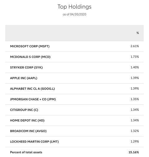 NFJ Top Holdings