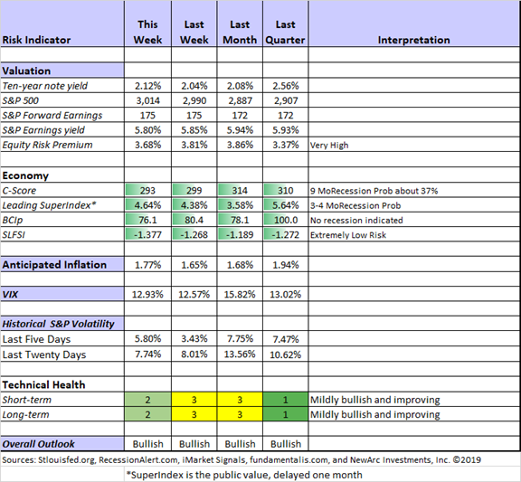 Quant Corner And Risk Analysis