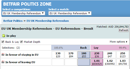 odds brexit