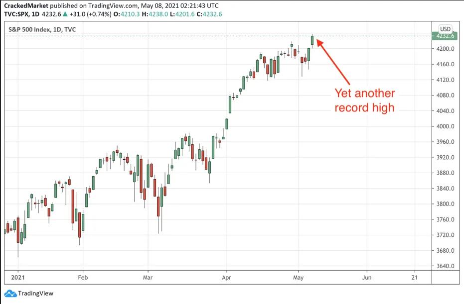 bitcoin next bull market