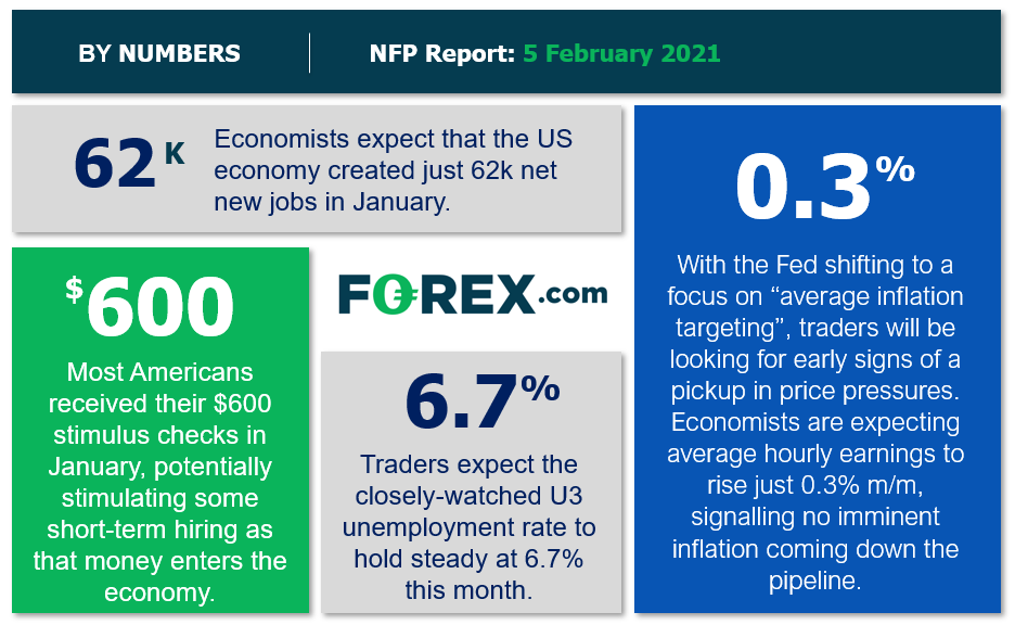 NFP Report