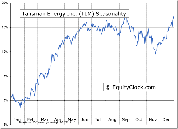 talisman energy inc the decision to Talisman energy, inc v presbyterian church of sudan is unconstitutional in light of the supreme court's decision in johnson v united states, and.
