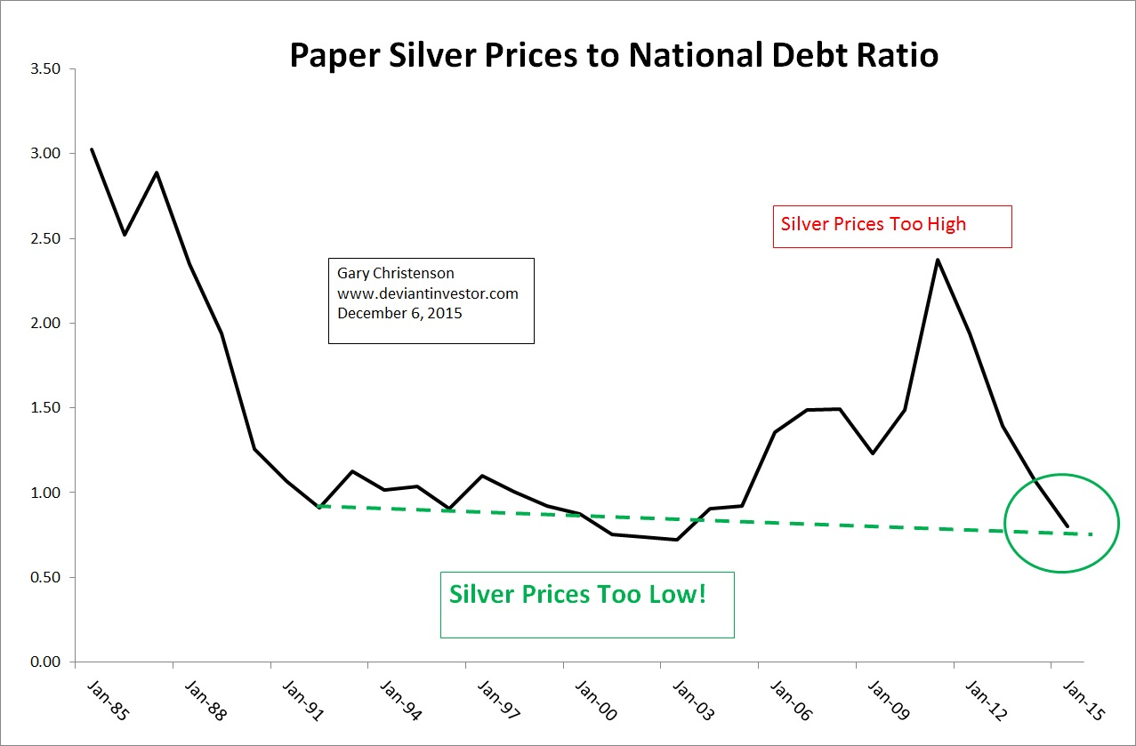national debt essays Read this full essay on national debt as of february 2001, the us national debt was over 58 trillion dollars and the national debt has continued to increas.
