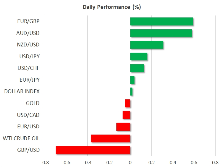 Daily Performance - 5DEC
