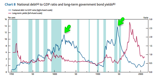 Has U S  Debt Reached A Tipping Point?   Investing com