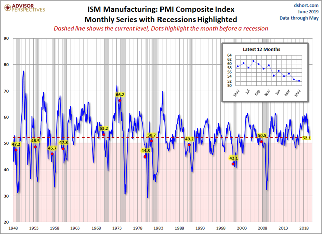 PMI Composite Index