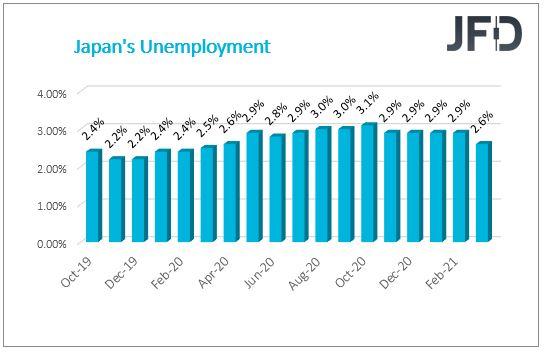 JPN unemployment