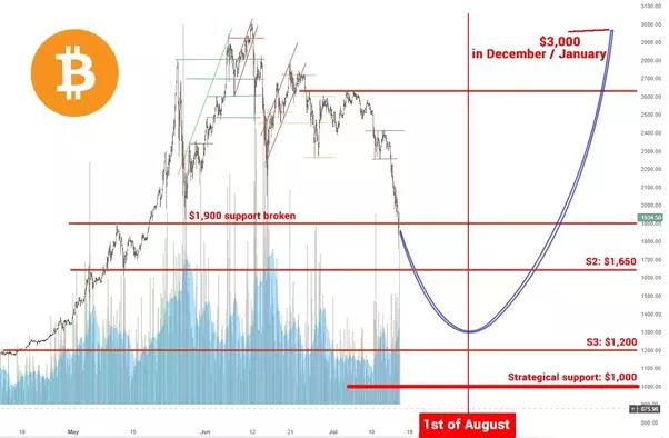 Measuring The Mania Investing Com -