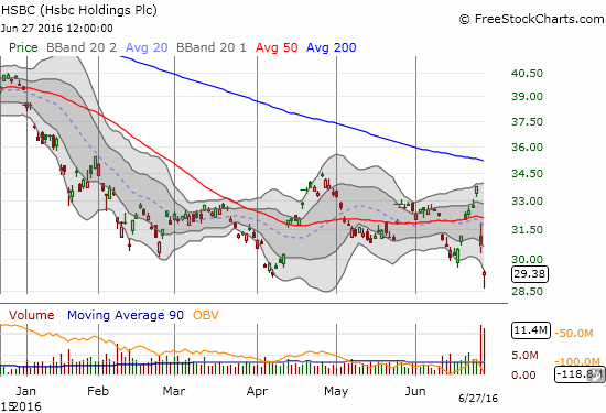 baidus steep analysis Baidu stock is trading at a steep discount this year, mainly because of china's stock market crash however, bidu stock has massive upside if we finally see uber stock on a public exchange here.