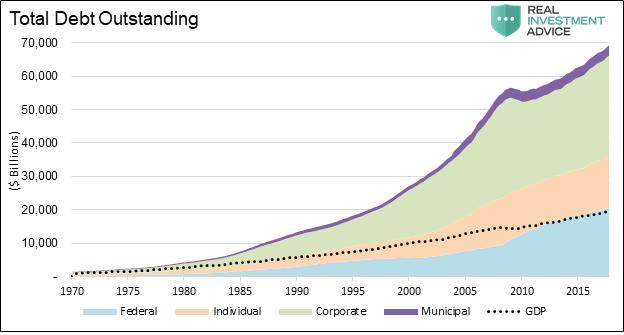 Total Debt Outstanding