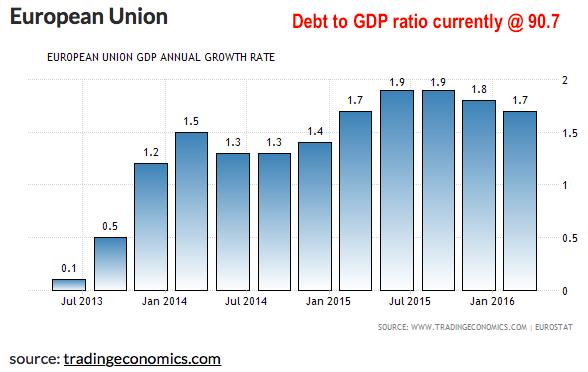 essay on indian economy growth