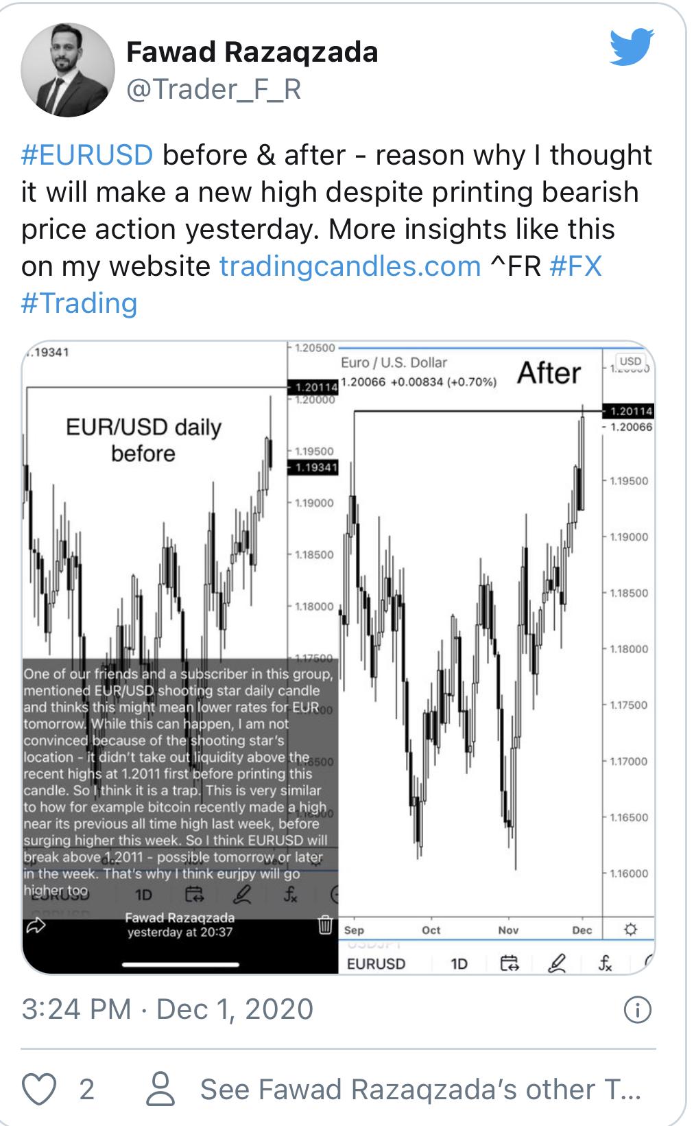 GBP/USD Hourly Chart.