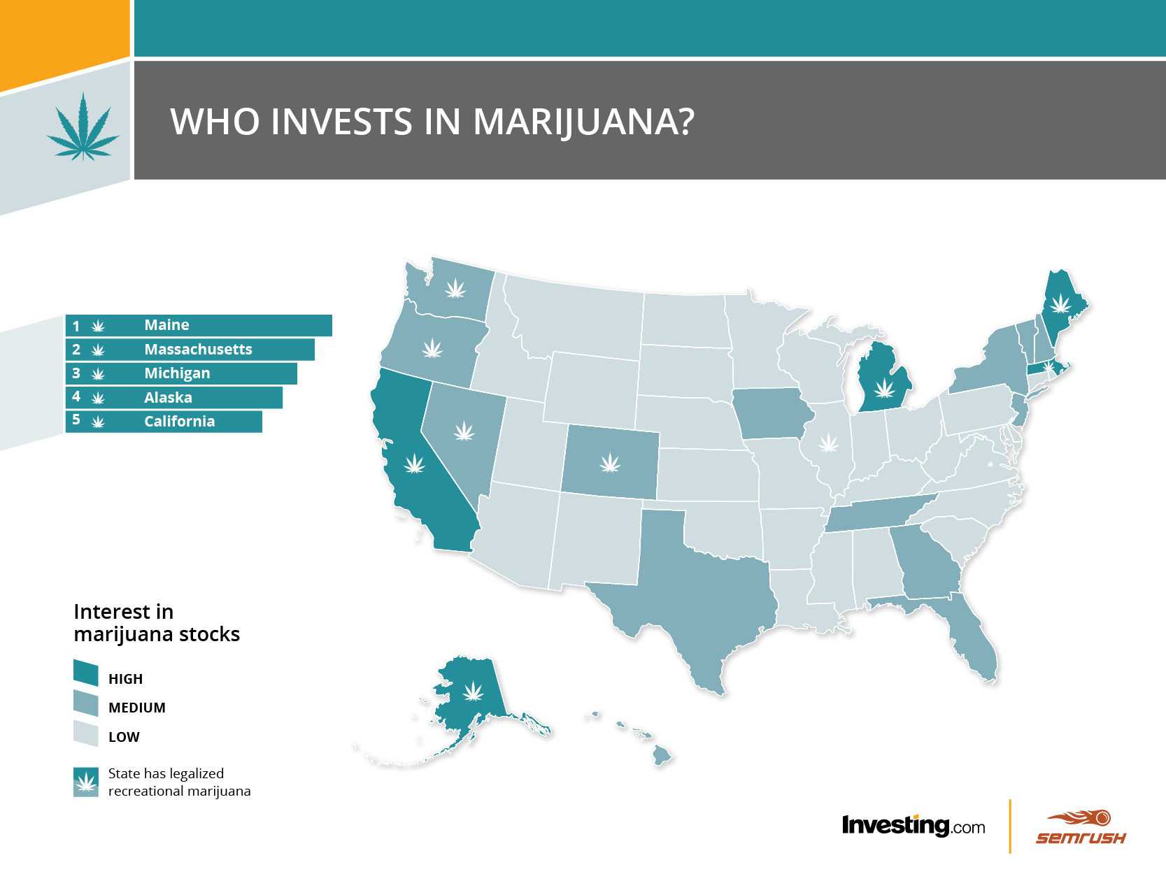 Who Invests In Marijuana