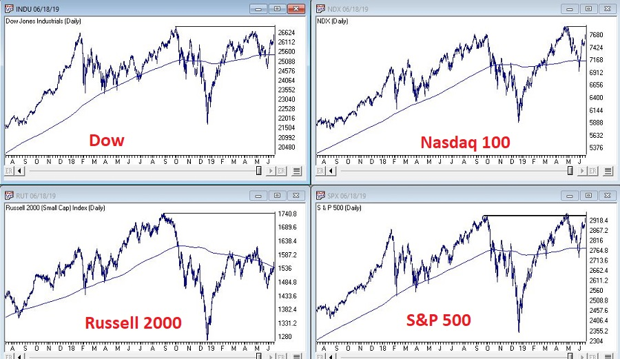 Where We Are Now: Listen To The Market