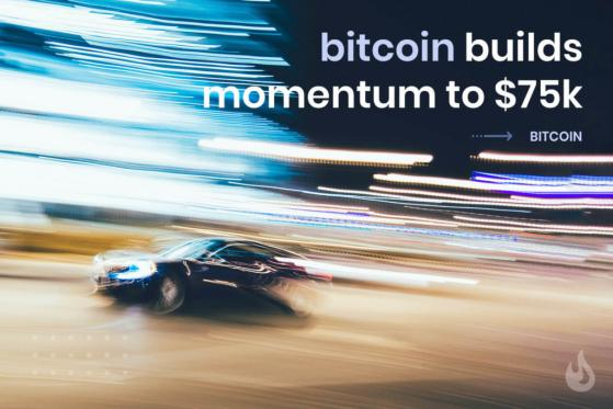 Bitcoin Builds Momentum To $75k: Hits New All-Time High