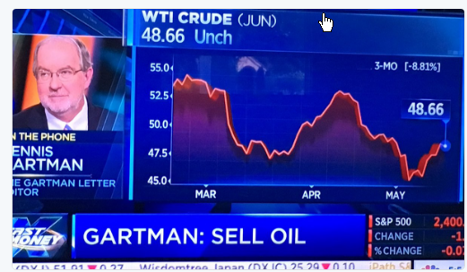 Dennis Gartman's CNBC Crude Oil Sell Call