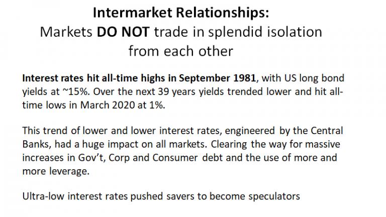 Intermarket Relationships
