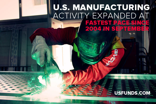 U.S. Manufacturing activity expanded at fastest pace since 2004 in september