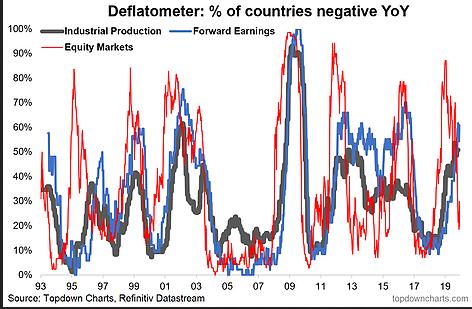 Deflatometer