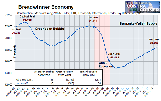 Breadwinner Economy