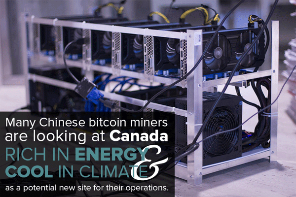 Many Chinese bitcoin miners are looking at Canada rich in energy and cool in climate as a potential new site for their operations
