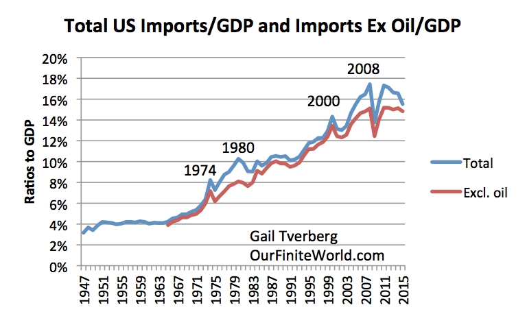 import substitution vs export promotion