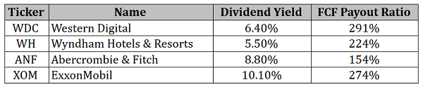4-Dividends To Sell