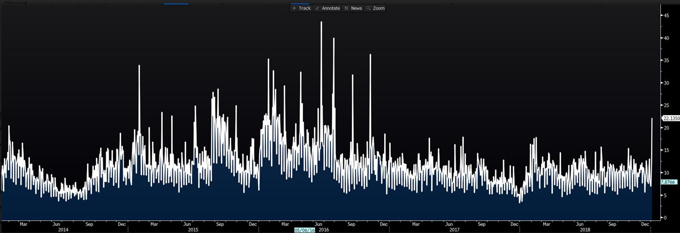 AUDJPY Implied Volatility