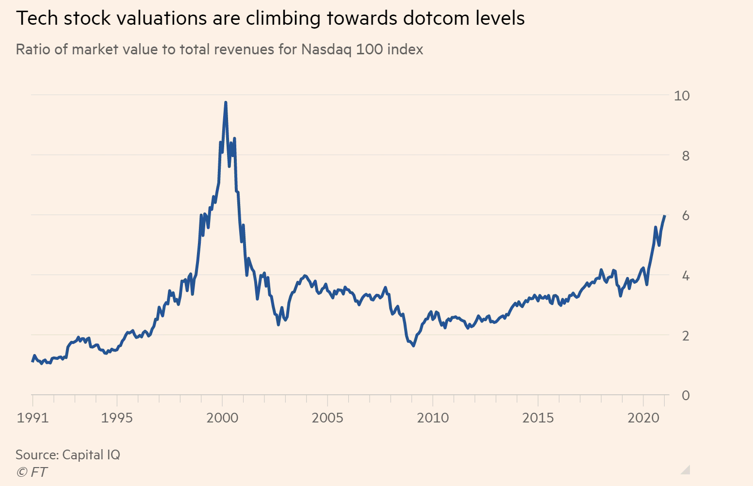 Teck Stock Valuations.