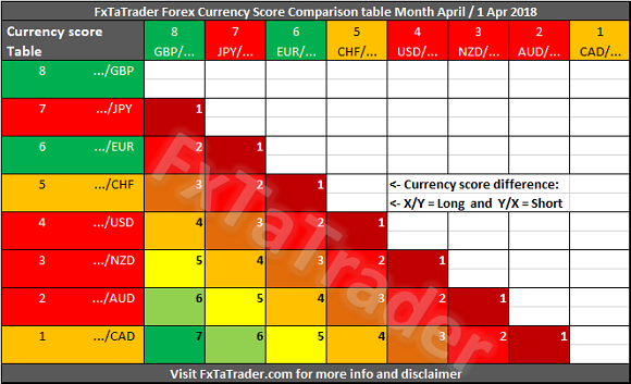 Best performing forex robot comparison table