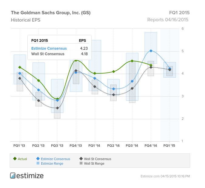 company analysis and pronosis of goldman Today france is the most energy independent nation in europe because of the the cbo's analysis looks solely at sales is the engine that drives any company.