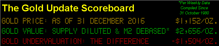 The Gold Update Scorecard