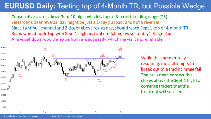 EUR/USD Is In A Bull Trend Today. Here's What To Expect