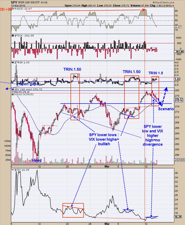 SPDR S&P 500, Volatility
