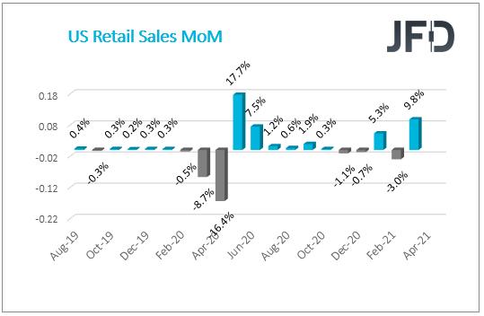 US retail sales MoM