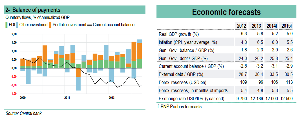 balance of payment Balance of payments, balance between all payments out of a country within a given period and all payments into the country, an outgrowth of the mercantilist theory of balance of trade balance of trade, relation between the merchandise exports and imports of a country.
