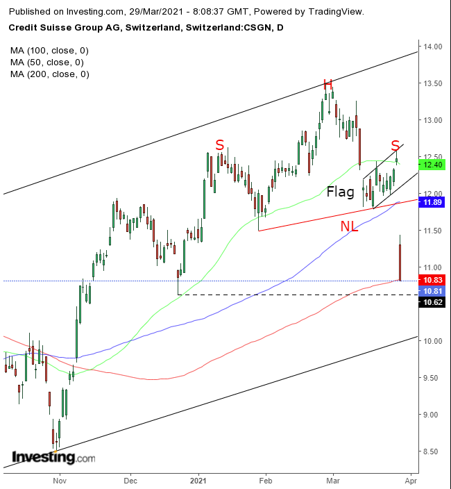 CSGN Daily