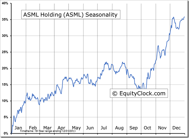three essays on stock market seasonality Insights by stanford business  why do companies continue to use stock  companies continue to use stock options as  market wages and stock.