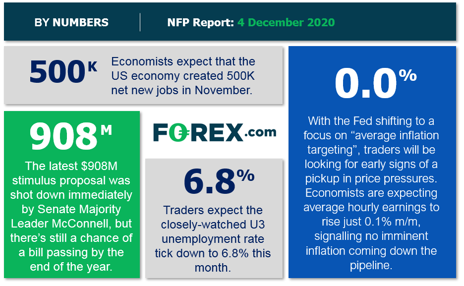 NFP Report Preview
