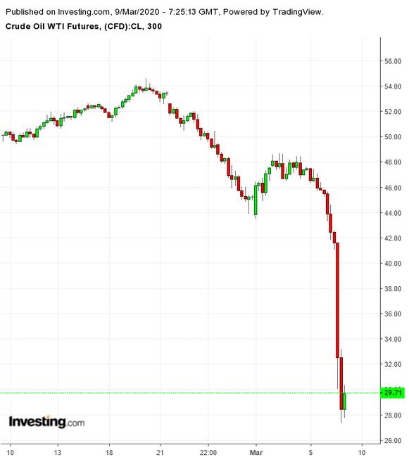 dollár körülre jósolják a Bitcoin es árfolyamát   Kripto Akadémia