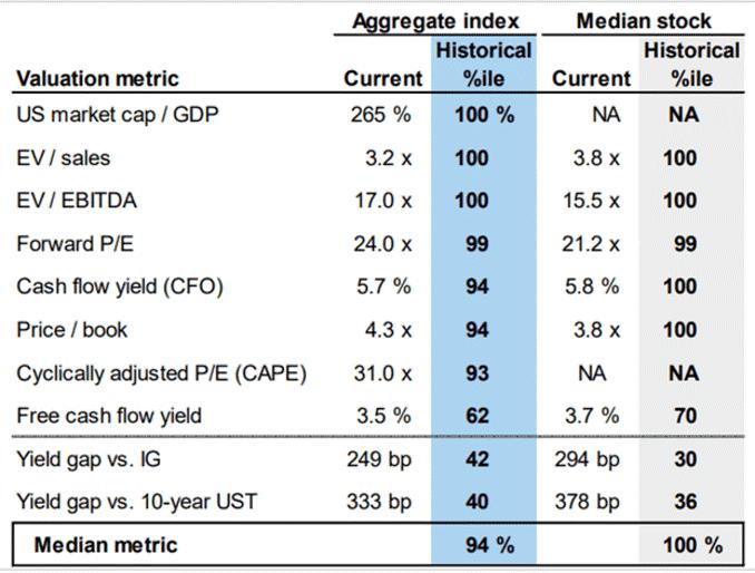 The Goldman Sachs Table