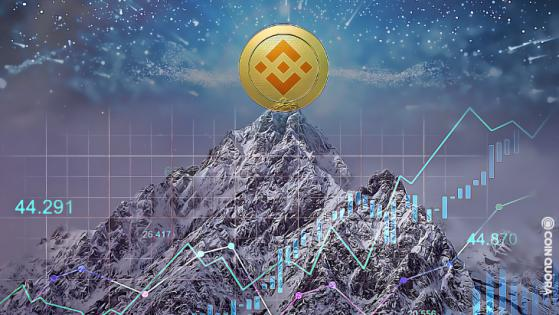 Binance Coin (BNB) Hits $680 Reaching New ATH
