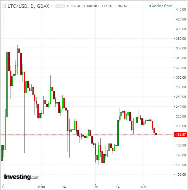 Stresssymptomer fysiske bitcoins cash out betting ladbrokes poker