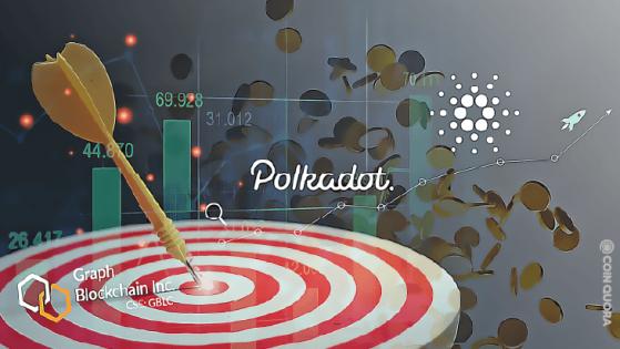 Graph Blockchain to Buy Cardano, Polkadot for Staking