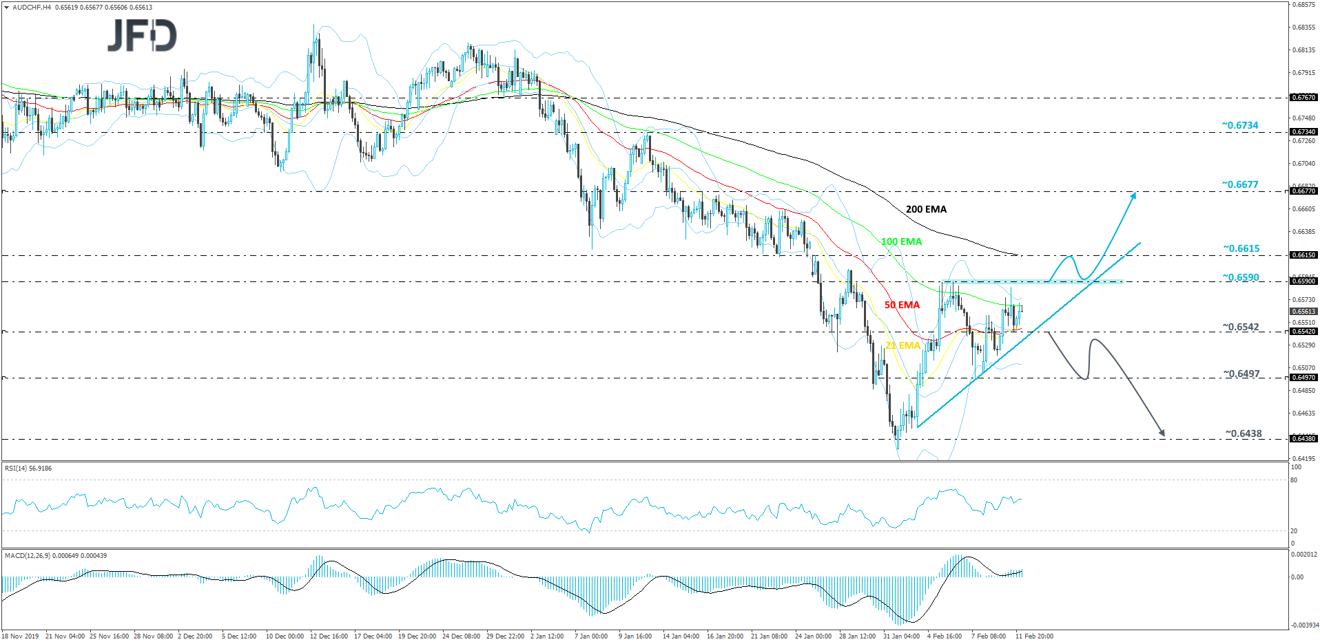 , Risk-on Trading Continues, Powell Acknowledges Virus Risks, NZD Rallies on RBNZ, Nice Bitcoins