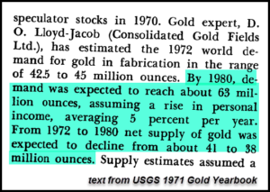 Gold-Demand-63-Moz-1980-NEWEST