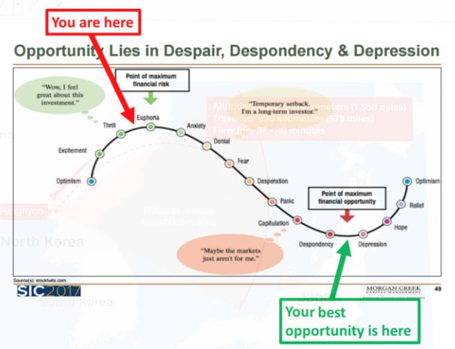 Opportunty Lies In Despair