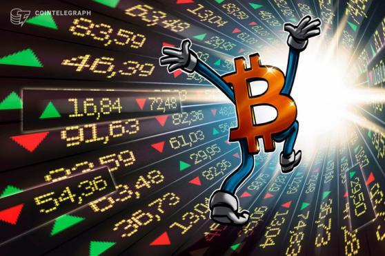 Stocks may push Bitcoin to $10.8K, says trader as USD bull run falters