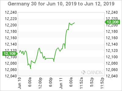 Germany 30 For Jun 12 2019
