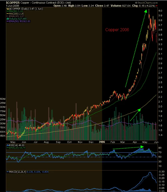 , What Expiring Bubbles Look Like, Nice Bitcoins